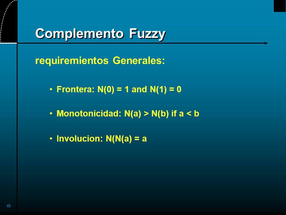 Complemento Fuzzy requiremientos Generales: