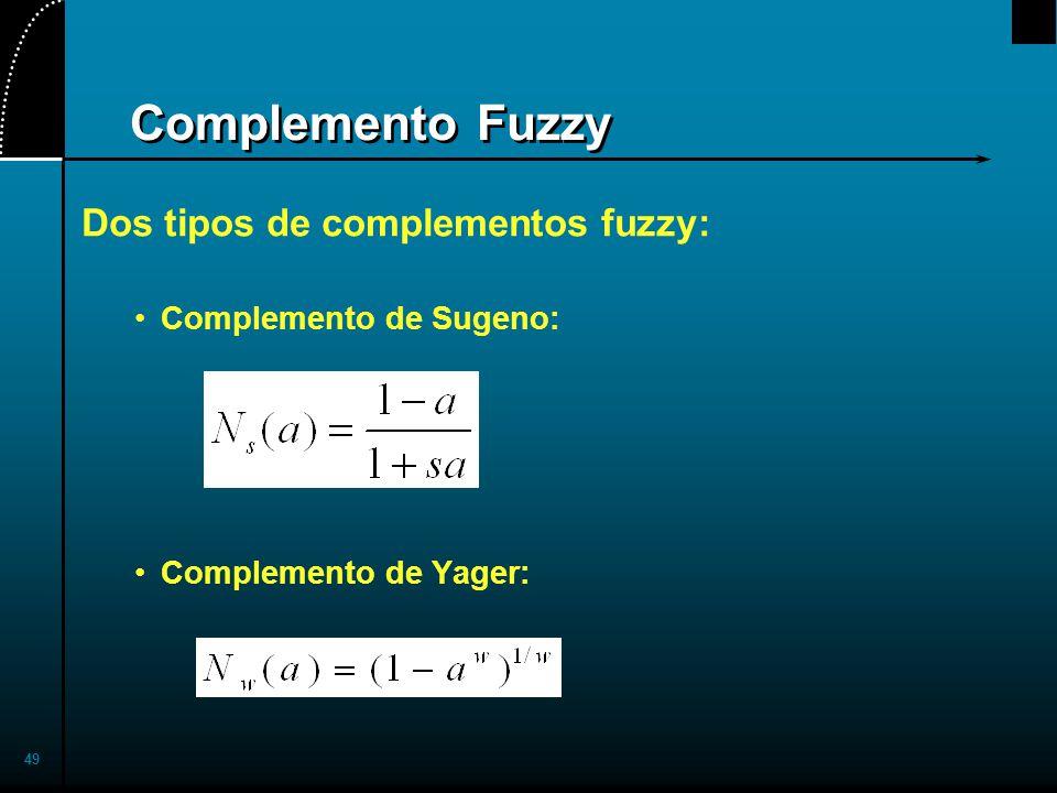 Complemento Fuzzy Dos tipos de complementos fuzzy: