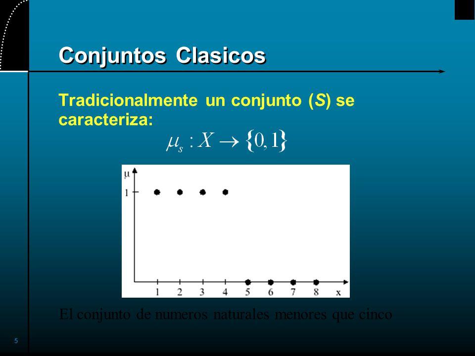 Conjuntos Clasicos Tradicionalmente un conjunto (S) se caracteriza: