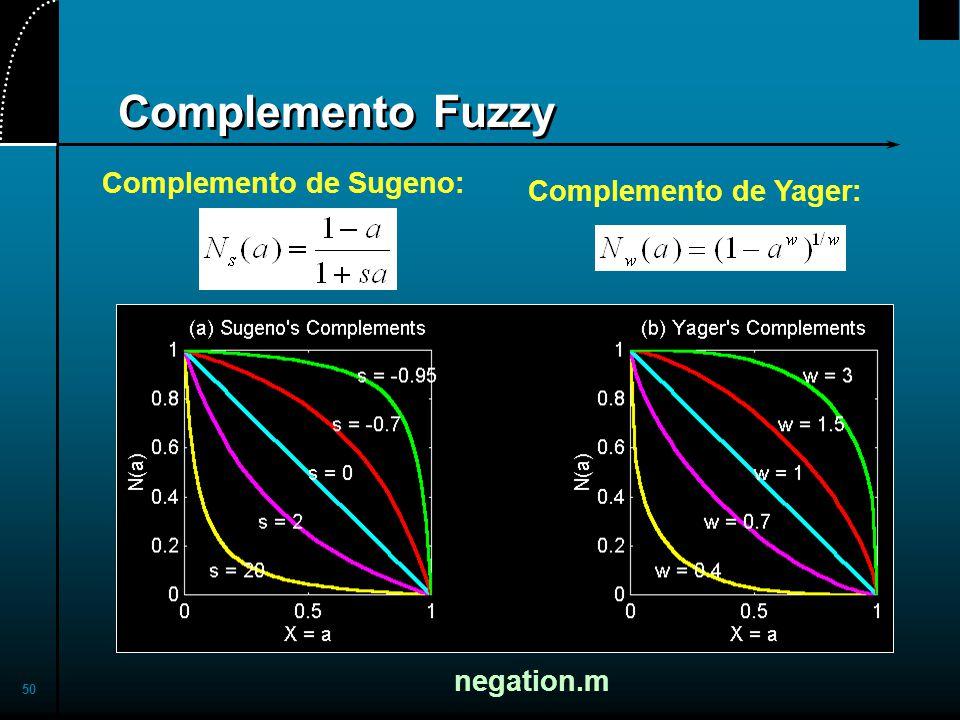 Complemento de Sugeno: