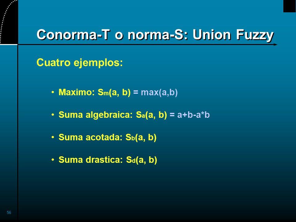 Conorma-T o norma-S: Union Fuzzy