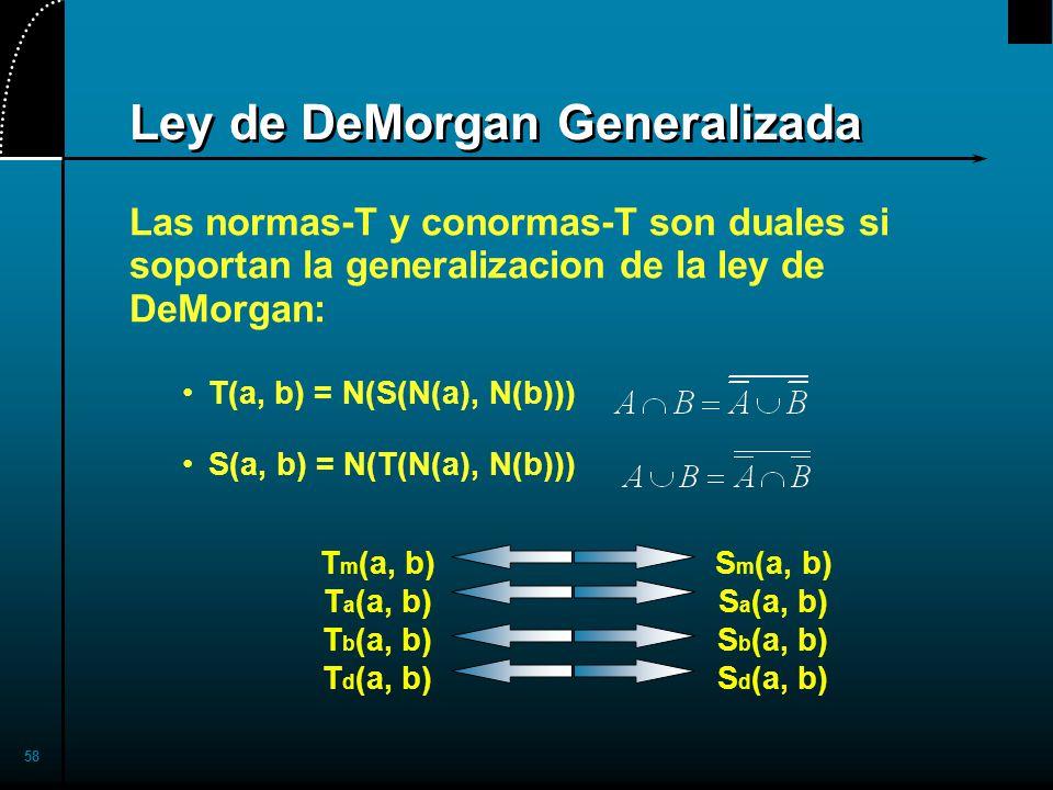 Ley de DeMorgan Generalizada