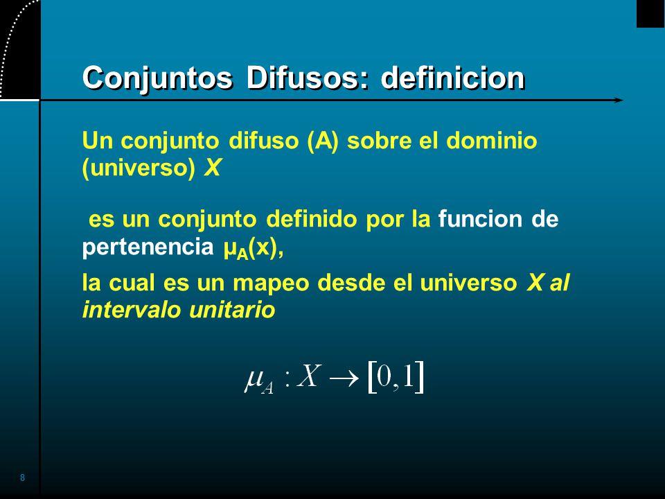 Conjuntos Difusos: definicion