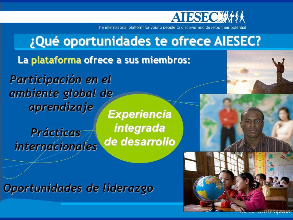 ¿Qué oportunidades te ofrece AIESEC
