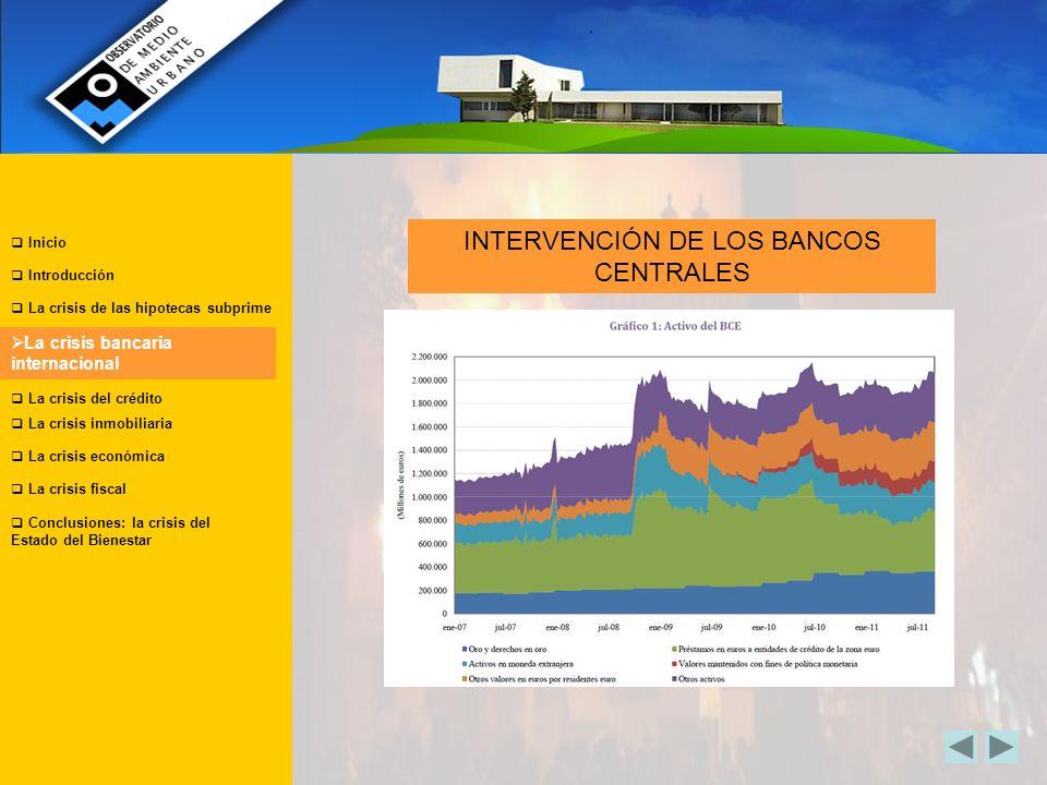 INTERVENCIÓN DE LOS BANCOS CENTRALES