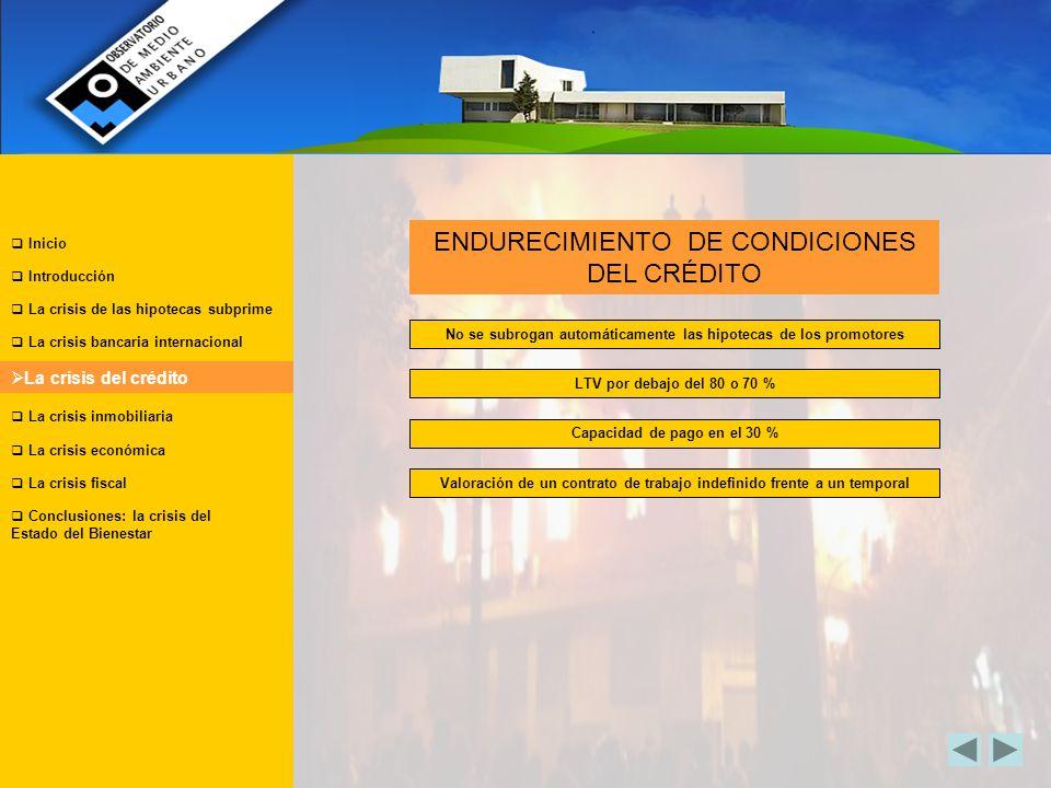 ENDURECIMIENTO DE CONDICIONES DEL CRÉDITO