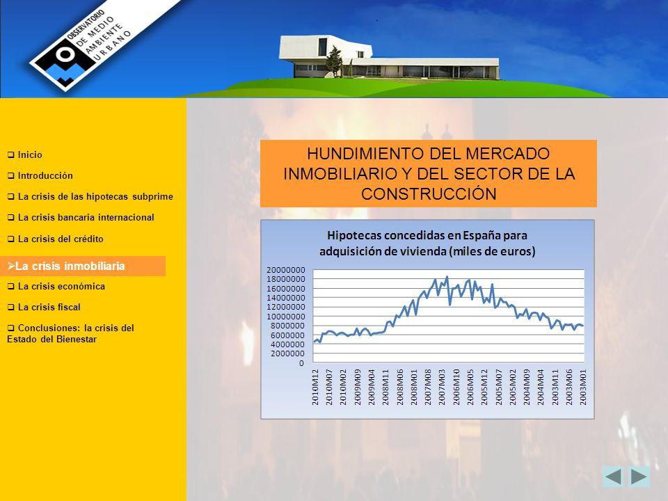 HUNDIMIENTO DEL MERCADO INMOBILIARIO Y DEL SECTOR DE LA CONSTRUCCIÓN