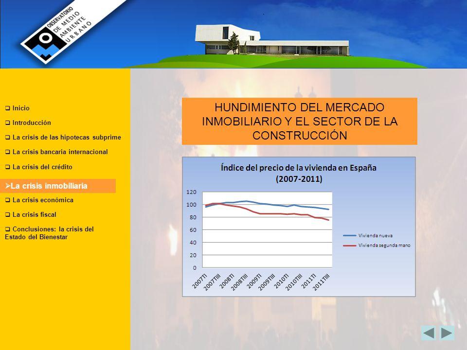 HUNDIMIENTO DEL MERCADO INMOBILIARIO Y EL SECTOR DE LA CONSTRUCCIÓN