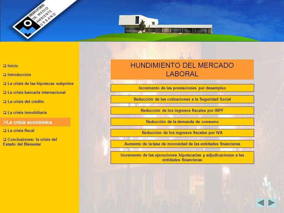 HUNDIMIENTO DEL MERCADO LABORAL