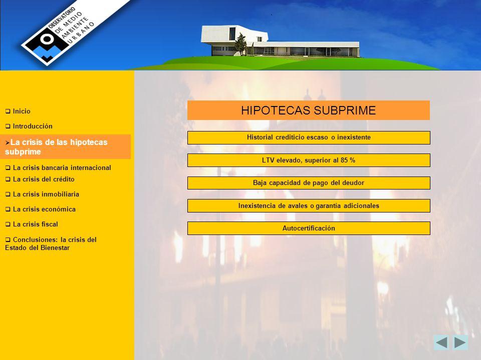 HIPOTECAS SUBPRIME Inicio Introducción