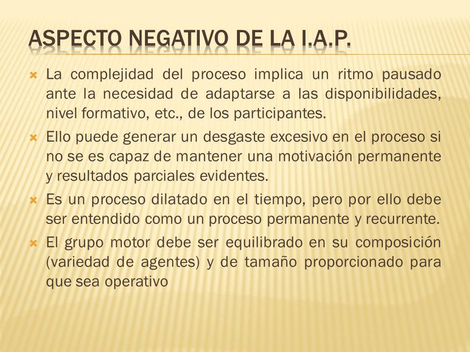 ASPECTO NEGATIVO DE LA I.A.P.
