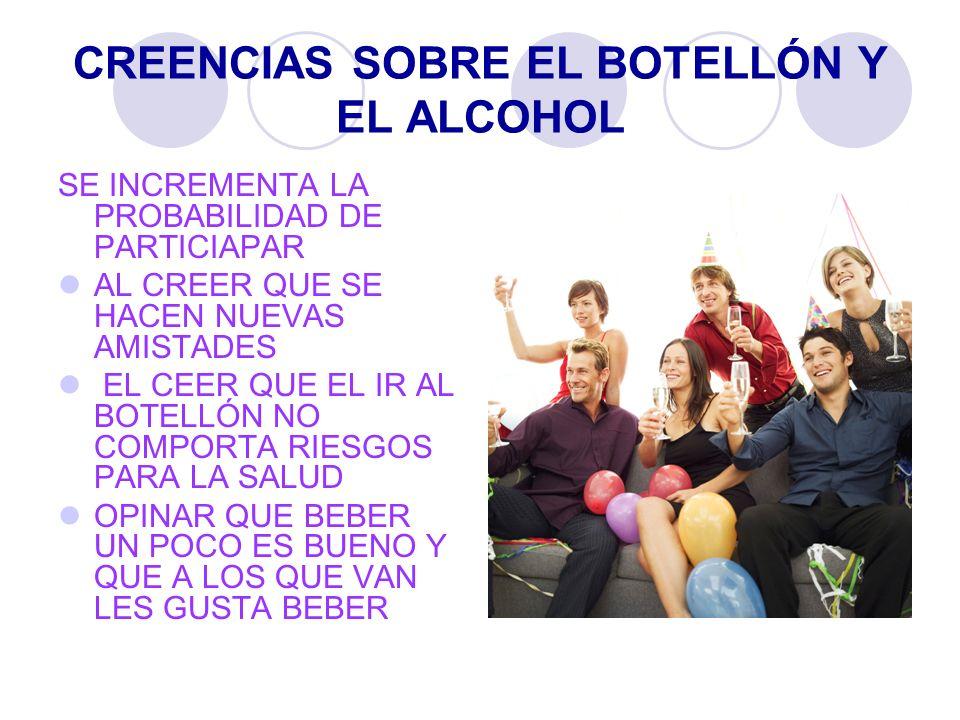 CREENCIAS SOBRE EL BOTELLÓN Y EL ALCOHOL