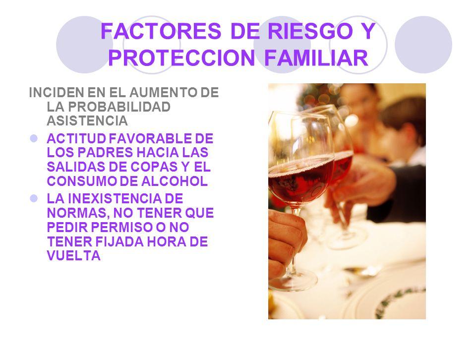 FACTORES DE RIESGO Y PROTECCION FAMILIAR