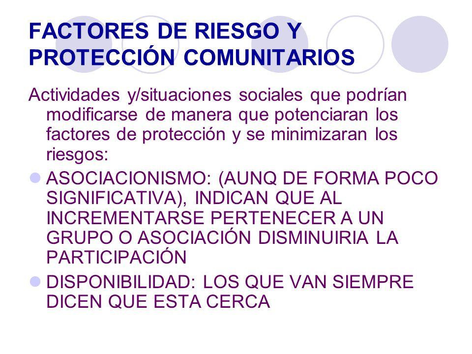 FACTORES DE RIESGO Y PROTECCIÓN COMUNITARIOS