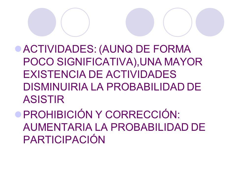 ACTIVIDADES: (AUNQ DE FORMA POCO SIGNIFICATIVA),UNA MAYOR EXISTENCIA DE ACTIVIDADES DISMINUIRIA LA PROBABILIDAD DE ASISTIR
