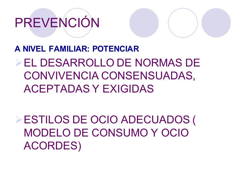PREVENCIÓNA NIVEL FAMILIAR: POTENCIAR. EL DESARROLLO DE NORMAS DE CONVIVENCIA CONSENSUADAS, ACEPTADAS Y EXIGIDAS.