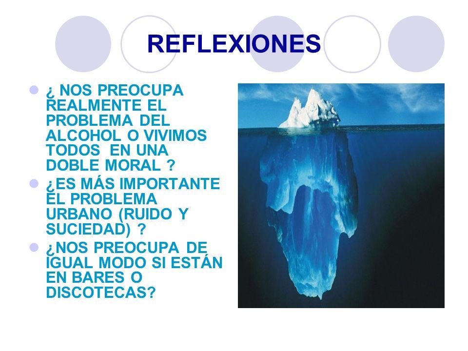 REFLEXIONES ¿ NOS PREOCUPA REALMENTE EL PROBLEMA DEL ALCOHOL O VIVIMOS TODOS EN UNA DOBLE MORAL
