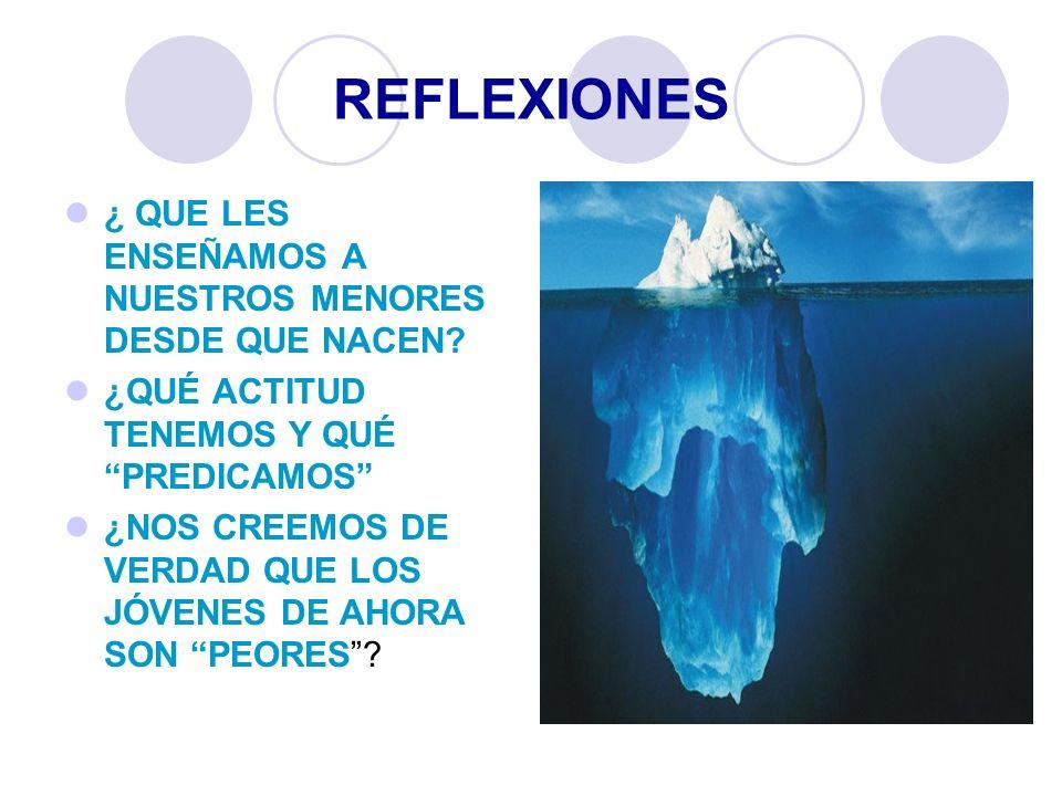 REFLEXIONES ¿ QUE LES ENSEÑAMOS A NUESTROS MENORES DESDE QUE NACEN