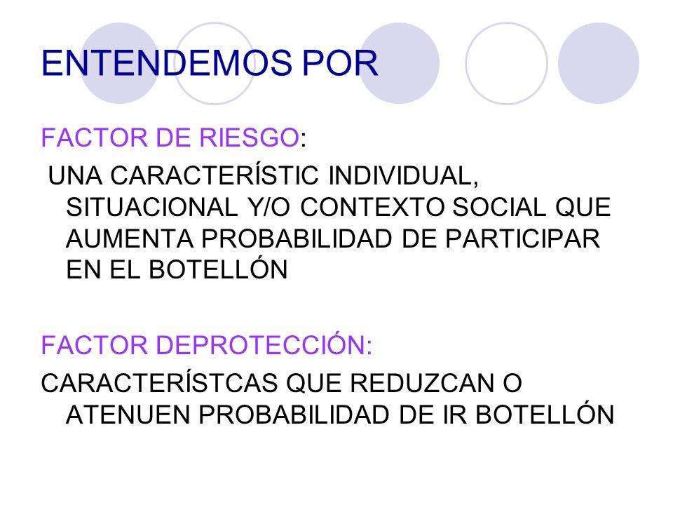 ENTENDEMOS POR FACTOR DE RIESGO: