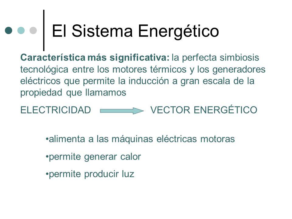 El Sistema Energético