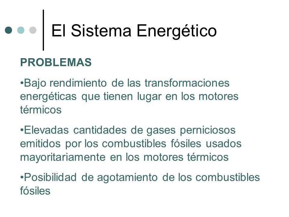 El Sistema Energético PROBLEMAS