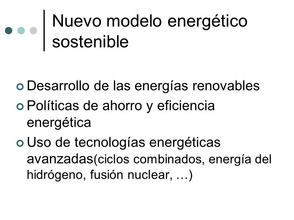 Nuevo modelo energético sostenible