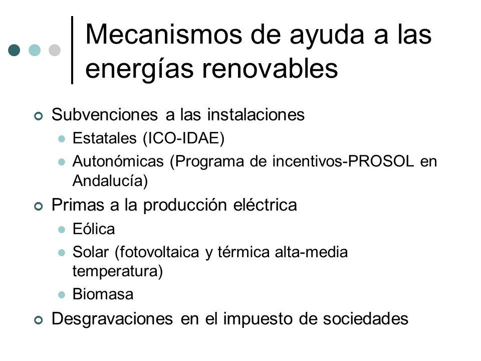 Mecanismos de ayuda a las energías renovables