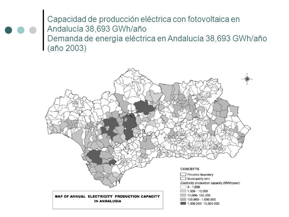 Capacidad de producción eléctrica con fotovoltaica en Andalucía 38,693 GWh/año