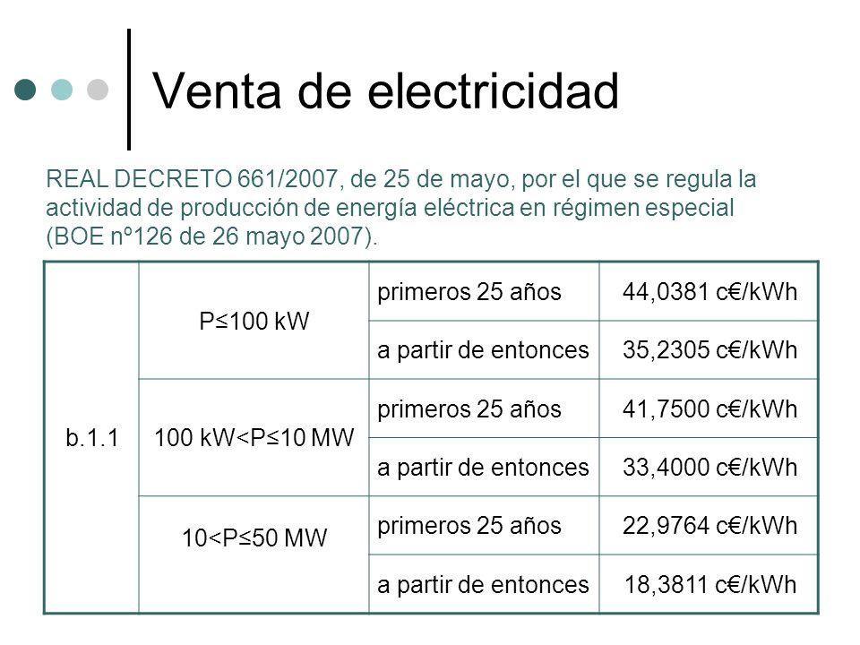Venta de electricidad REAL DECRETO 661/2007, de 25 de mayo, por el que se regula la actividad de producción de energía eléctrica en régimen especial.