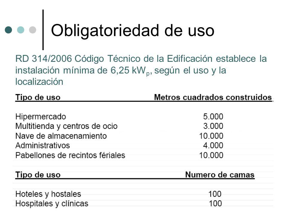 Obligatoriedad de usoRD 314/2006 Código Técnico de la Edificación establece la instalación mínima de 6,25 kWp, según el uso y la localización.