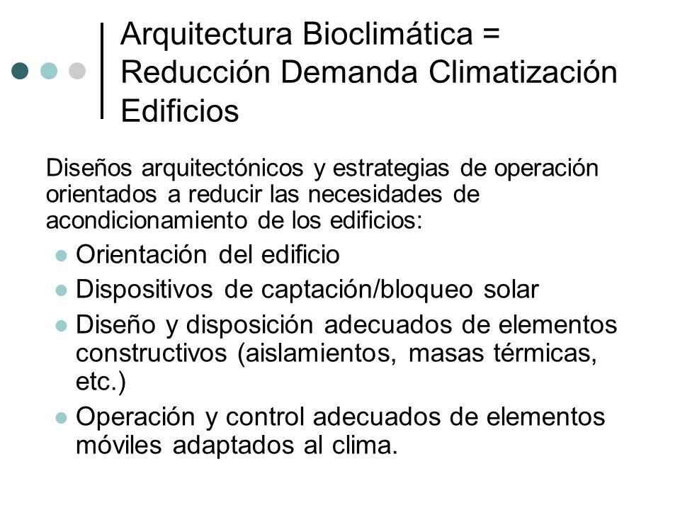 Arquitectura Bioclimática = Reducción Demanda Climatización Edificios