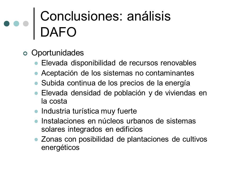 Conclusiones: análisis DAFO