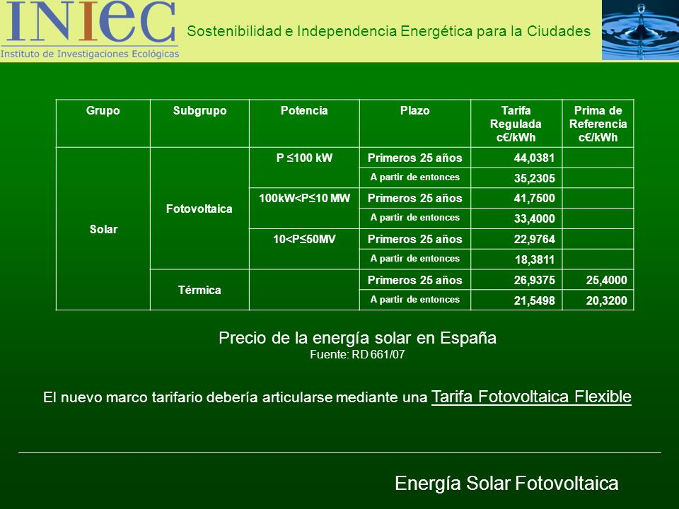 Tarifa Regulada c€/kWh