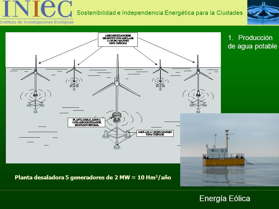 Planta desaladora 5 generadores de 2 MW = 10 Hm3/año