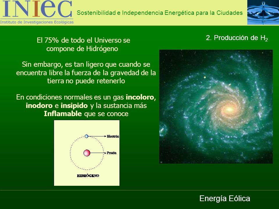 Energía Eólica 2. Producción de H2 El 75% de todo el Universo se