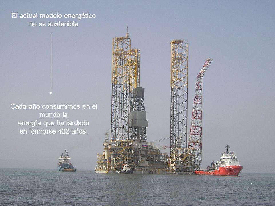 El actual modelo energético no es sostenible
