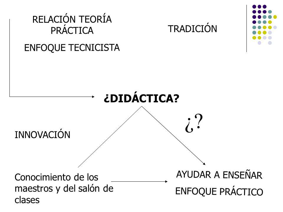 RELACIÓN TEORÍA PRÁCTICA