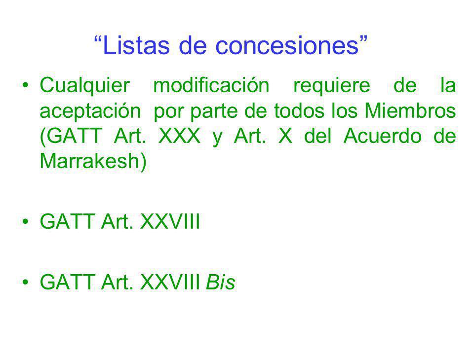 Listas de concesiones
