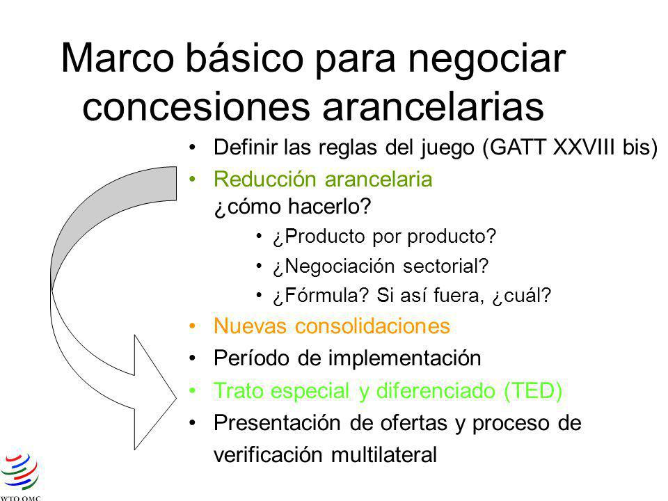 Marco básico para negociar concesiones arancelarias