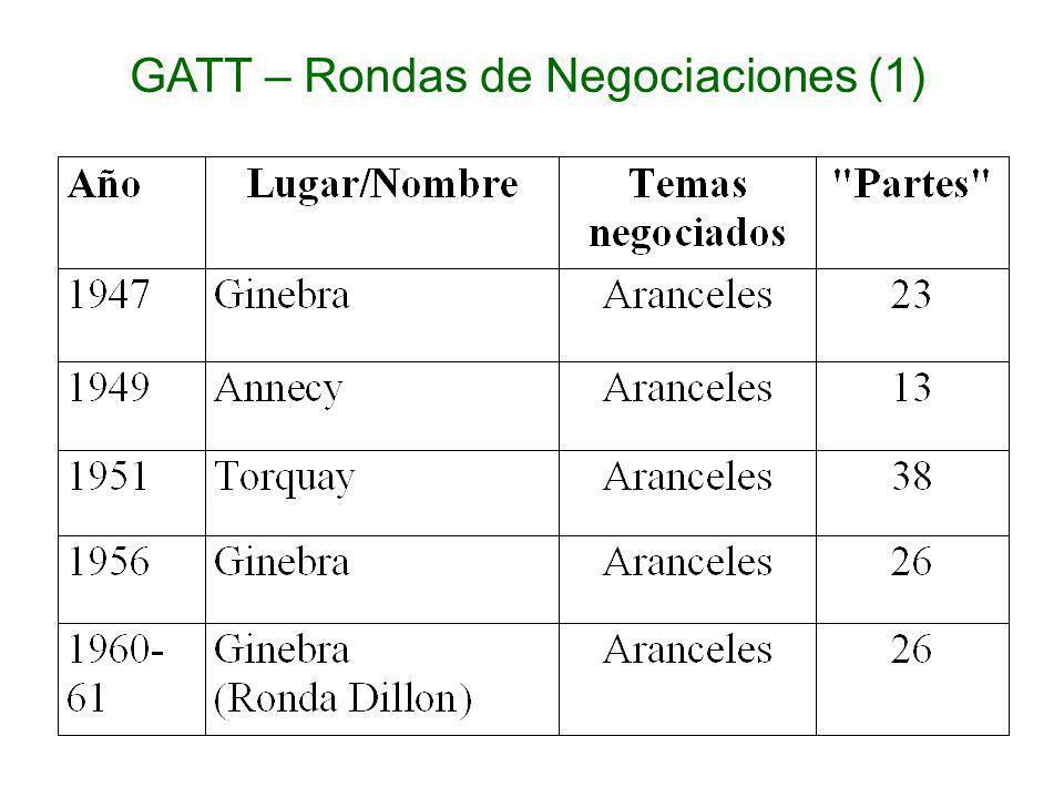 GATT – Rondas de Negociaciones (1)