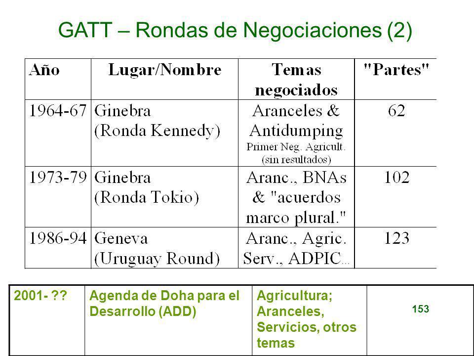 GATT – Rondas de Negociaciones (2)