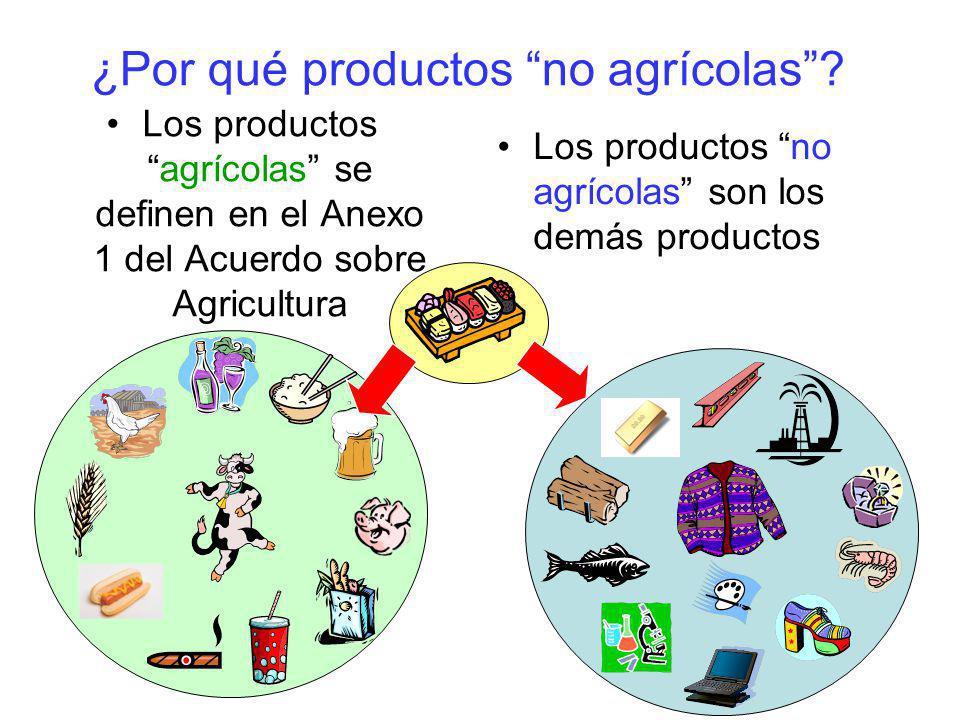 ¿Por qué productos no agrícolas