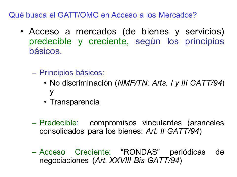 Qué busca el GATT/OMC en Acceso a los Mercados
