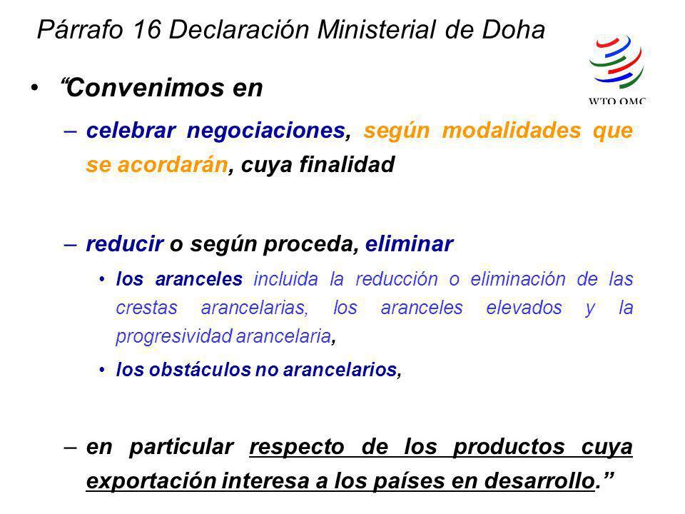 Párrafo 16 Declaración Ministerial de Doha