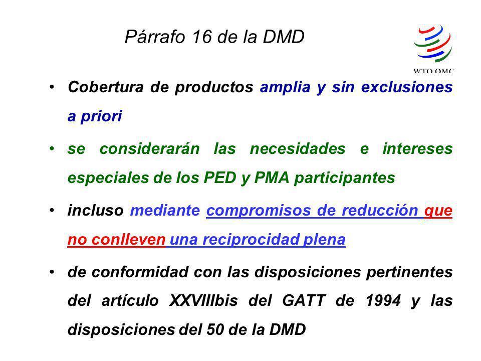 Párrafo 16 de la DMD Cobertura de productos amplia y sin exclusiones a priori.