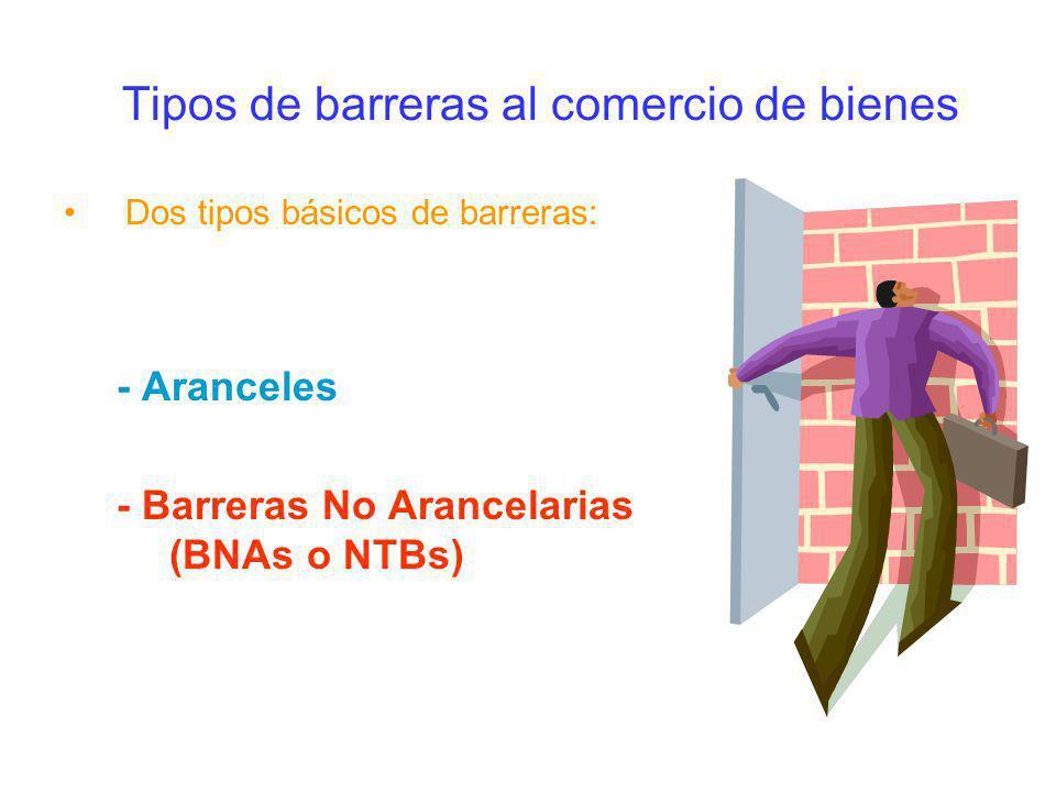 Tipos de barreras al comercio de bienes