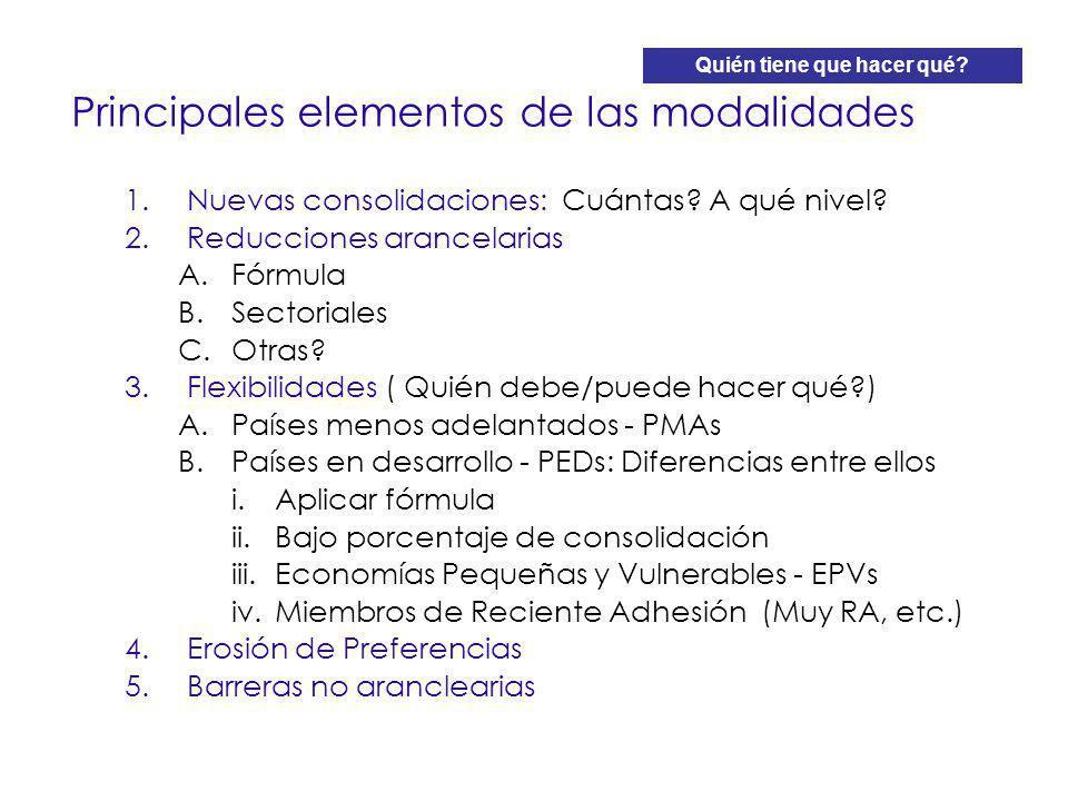 Principales elementos de las modalidades