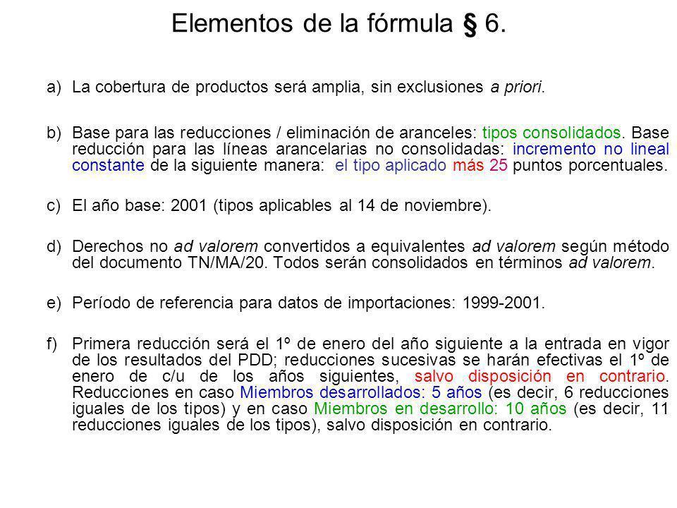 Elementos de la fórmula § 6.