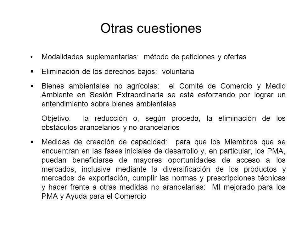Otras cuestiones Modalidades suplementarias: método de peticiones y ofertas. Eliminación de los derechos bajos: voluntaria.