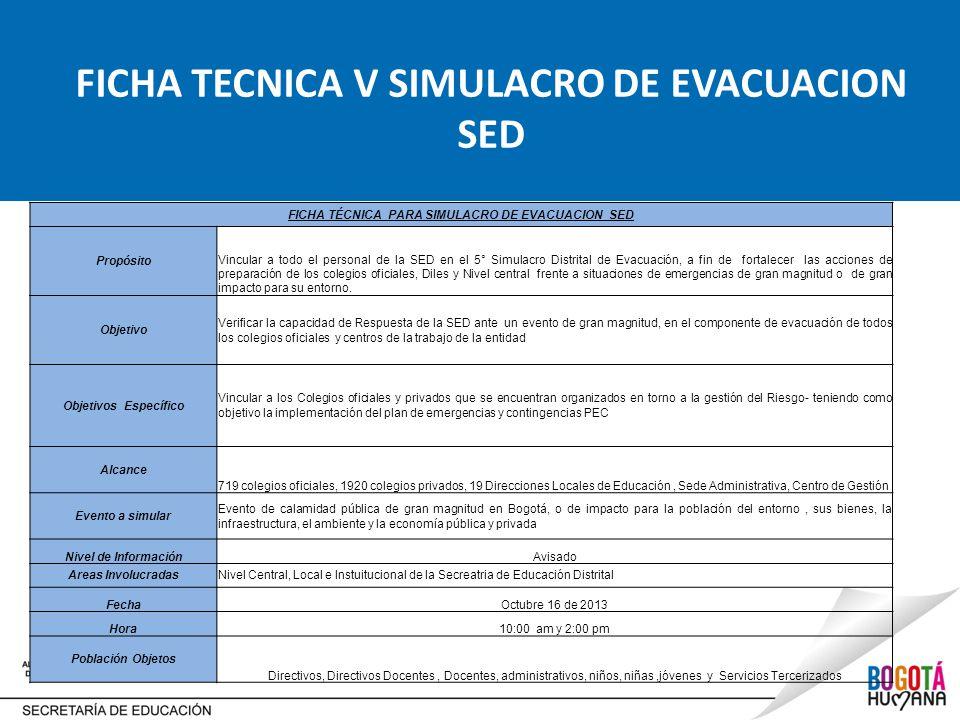 FICHA TECNICA V SIMULACRO DE EVACUACION SED
